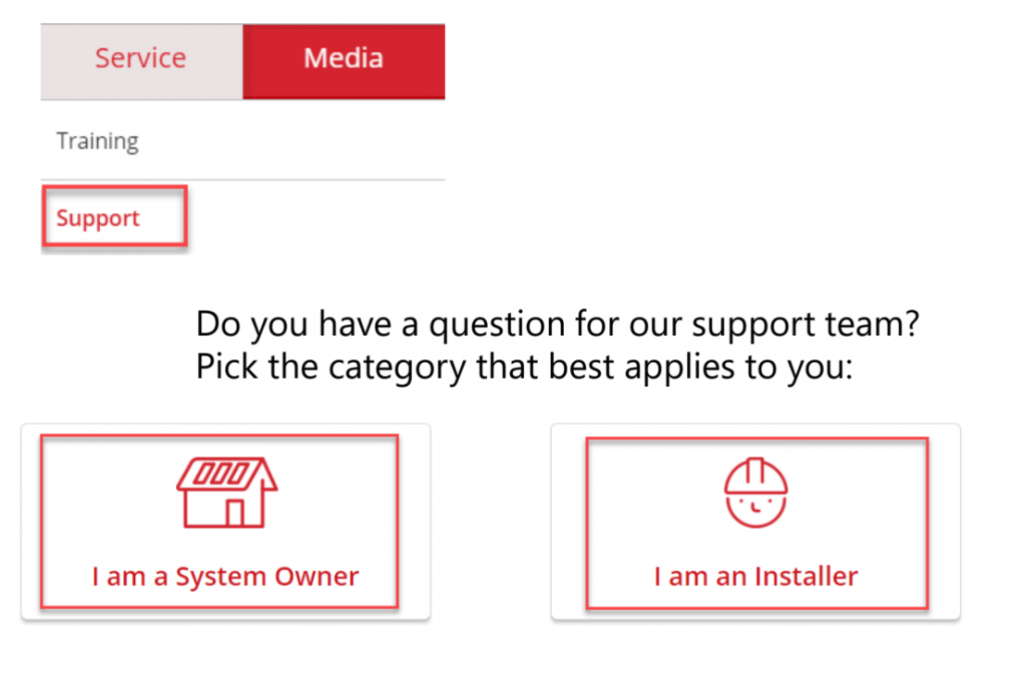 SolarEdge Support
